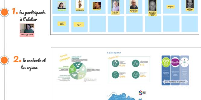 Hackathon sur les axes stratégiques énergie et climat à Grand Paris Seine et Oise